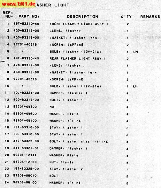 tr1 parts catalog    microfiche - manfred u0026 39 s tr1  page